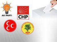 1 Kasım 26. Dönem Milletvekili Genel Seçimleri Mersin Milletvekili listesi